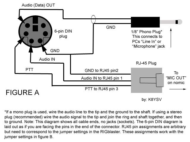 pin din wiring diagram 5 pin din connector do not proceed with a xlr wiring diagram west mountain radio connecting your ft 897 to the rigblaster nomic rh westmountainradio com