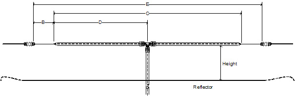 West Mountain Radio - Double Bazooka NVIS Antenna Calculator on bazooka tube bmw, bazooka speaker wiring, bazooka el8a diagram, bazooka tube subwoofer port info, bazooka tube el series wiring, bazooka installation diagram, bazooka ela wiring-diagram, fluorescent tube wiring diagram, bazooka wiring kit, omega subwoofer wire harness diagram, triangle tube wiring diagram, bazooka tube wire, bazooka tube in chrysler 300, bazooka tube wiring internal, bazooka tube cover, bazooka tube speakers, audiobahn tube wiring diagram, bazooka el diagram, tube heater wiring diagram,